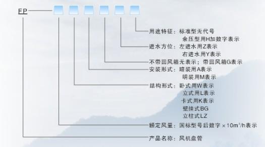 风机盘管型号介绍